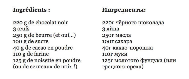 Gâteau au chocolat préféré d'Alice : Ingrédients en russe et en français.