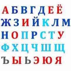 L'alphabet russe : on récapitule ! Русский алфавит