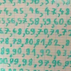 compter 20 199 - Compter en russe de 20 à 199. Двадцать...