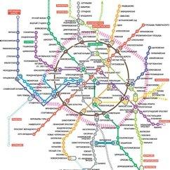 Le métro de Moscou, mode d'emploi #2! Московское метро #2.