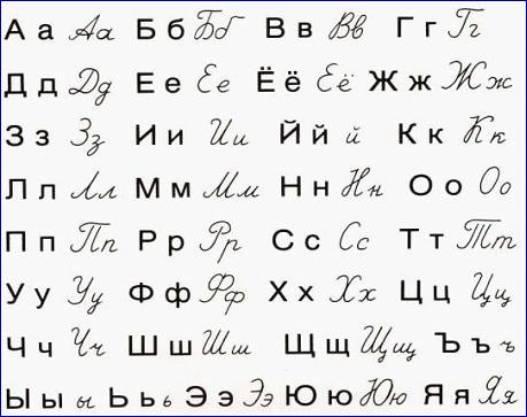 alphabet cyrillique - tableau