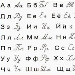 L'alphabet cyrillique russe. Kириллица.